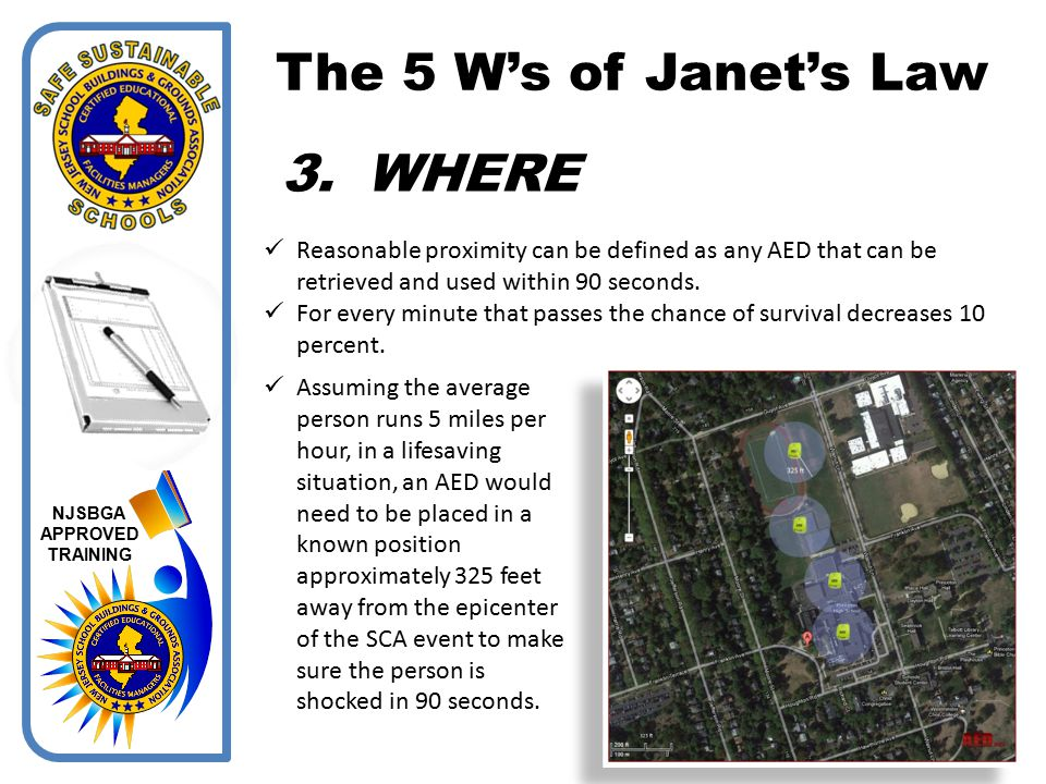 The 5 W's of Janet's Law WHERE