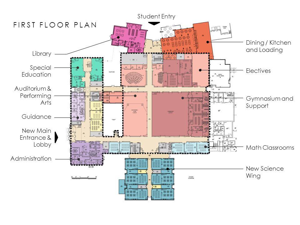 Glenvar high school renovations school board presentation for Gym floor plan design software free