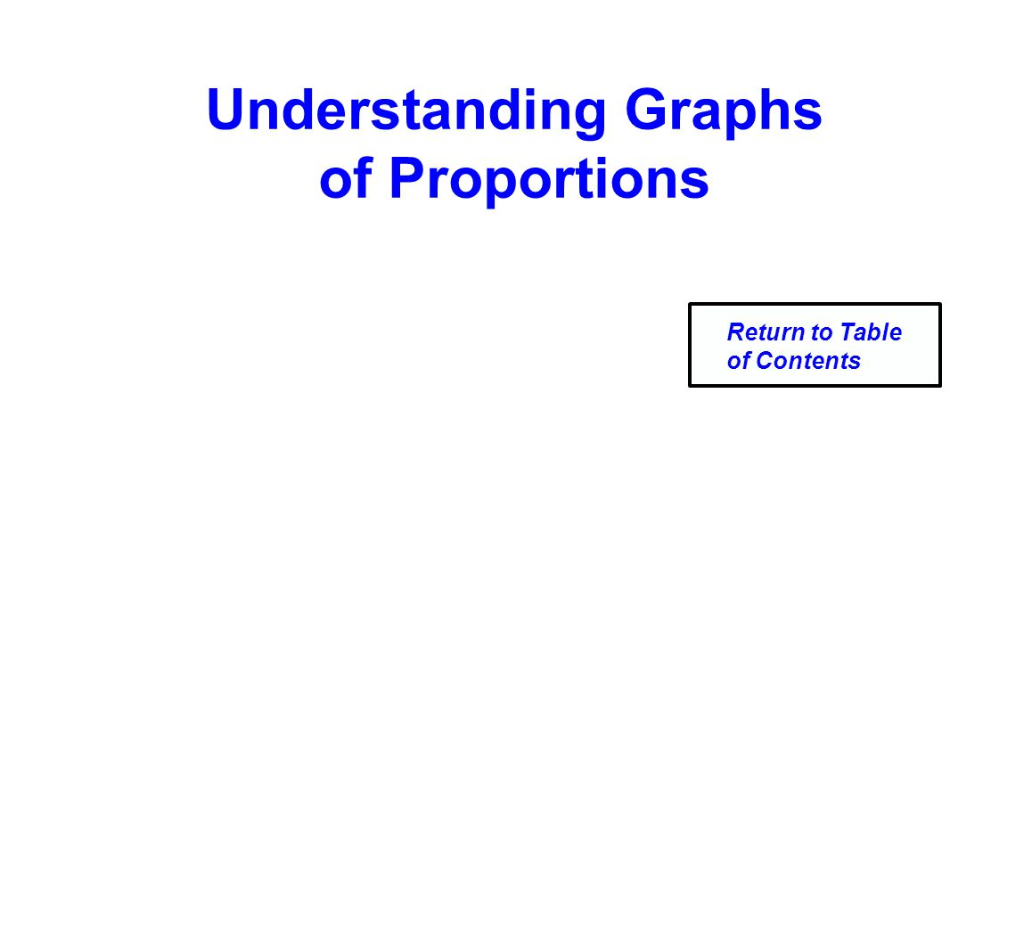 Understanding Graphs of Proportions