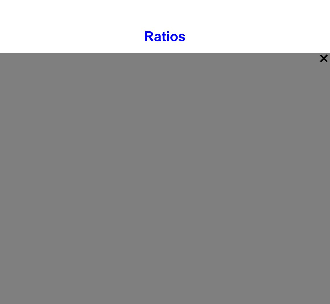 × Ratios Ratio - A comparison of two numbers by division