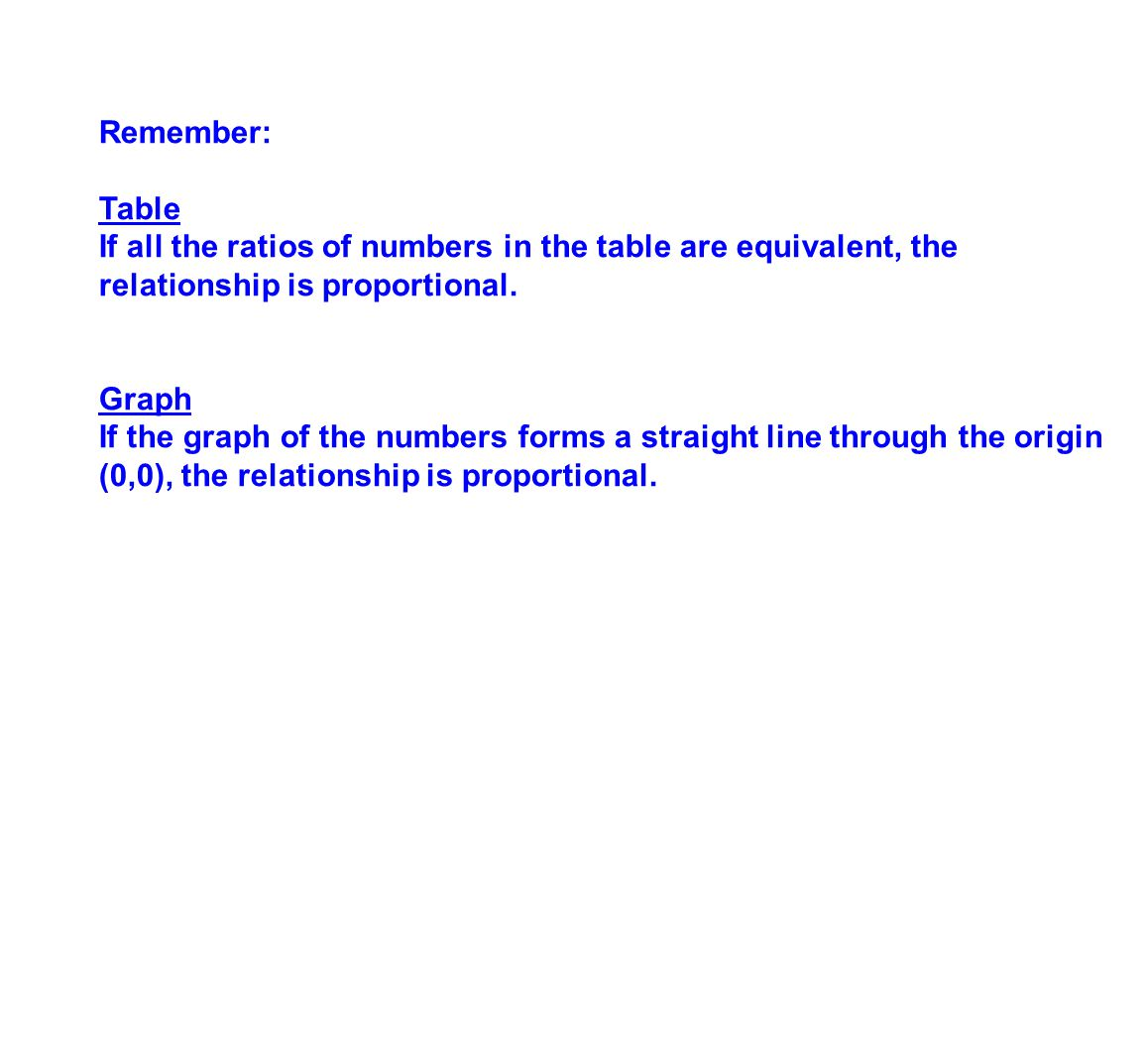 Remember: Table. If all the ratios of numbers in the table are equivalent, the relationship is proportional.