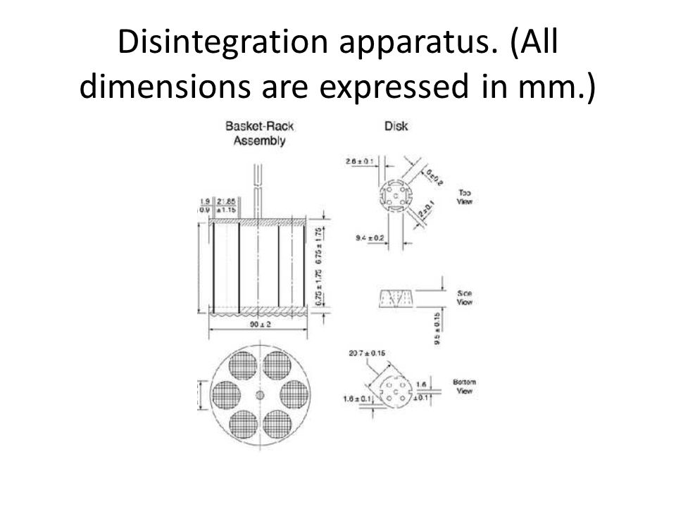 Disintegration apparatus. (All dimensions are expressed in mm.)