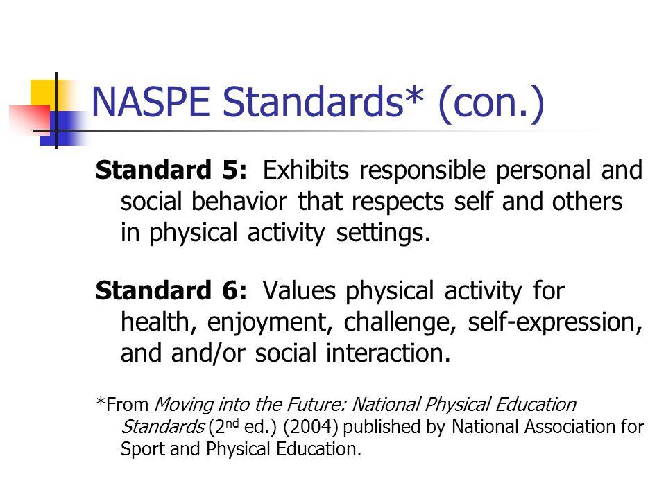 NASPE Standards* (con.)