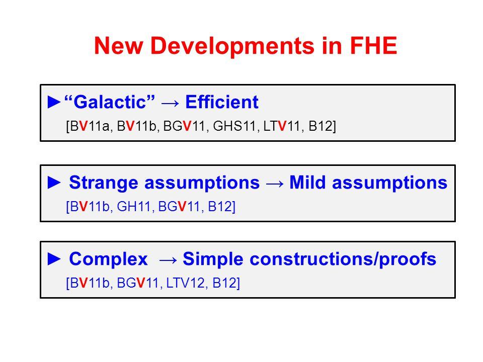 New Developments in FHE