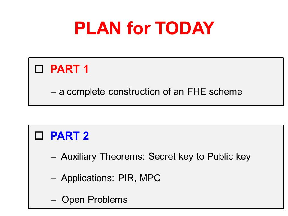 PLAN for TODAY  PART 1  PART 2