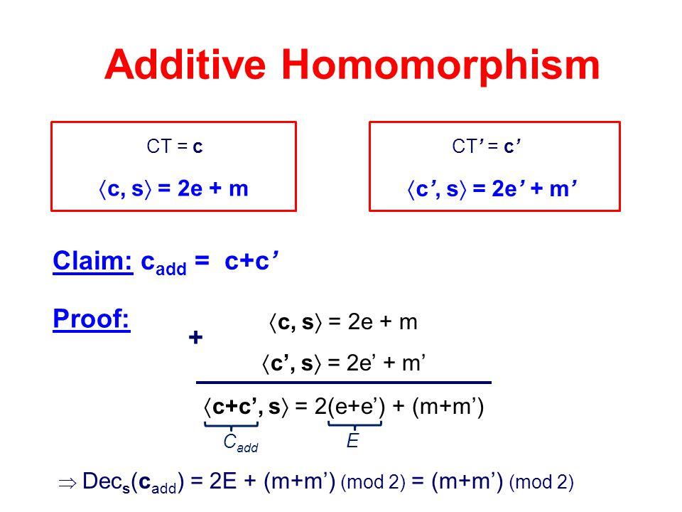 Additive Homomorphism