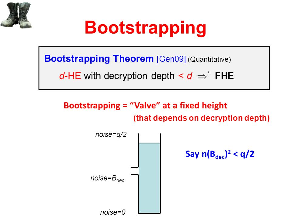 Bootstrapping = Valve at a fixed height