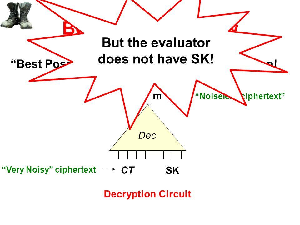 Noiseless ciphertext Very Noisy ciphertext