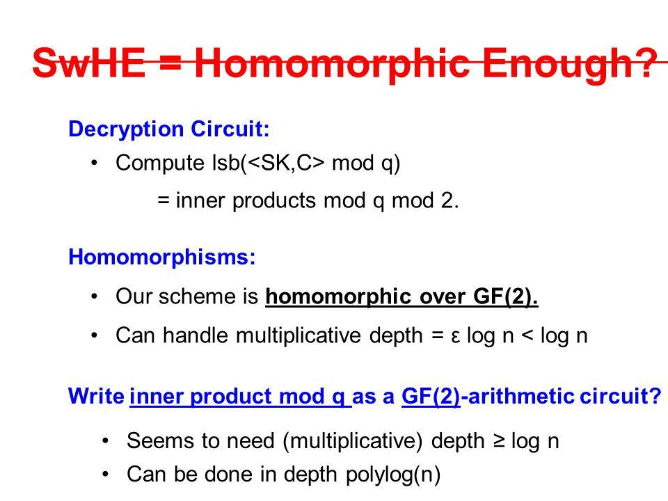 SwHE = Homomorphic Enough