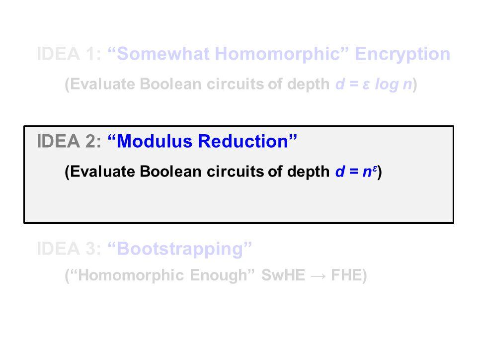 IDEA 1: Somewhat Homomorphic Encryption