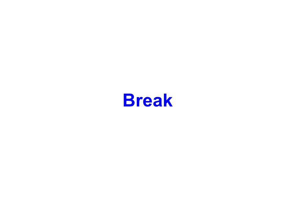 Break n is a security parameter