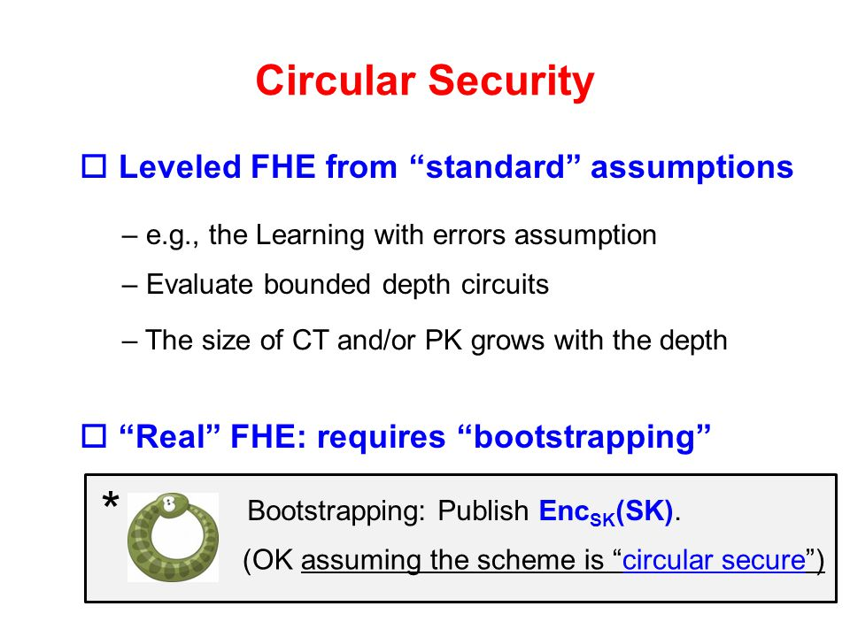 * Circular Security  Leveled FHE from standard assumptions