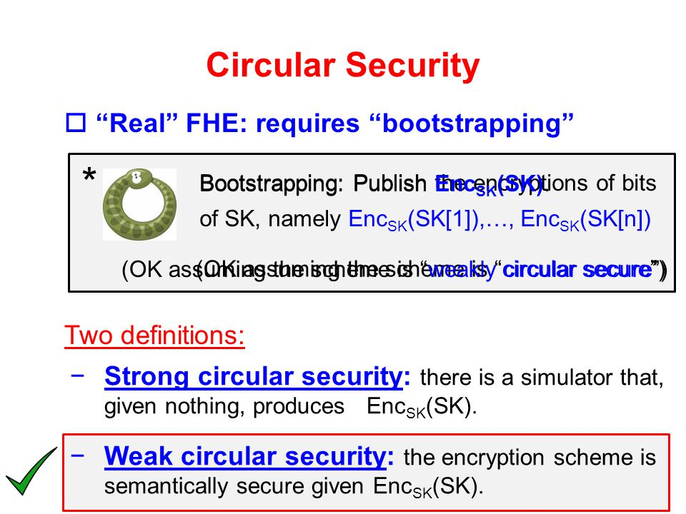 * Circular Security  Real FHE: requires bootstrapping