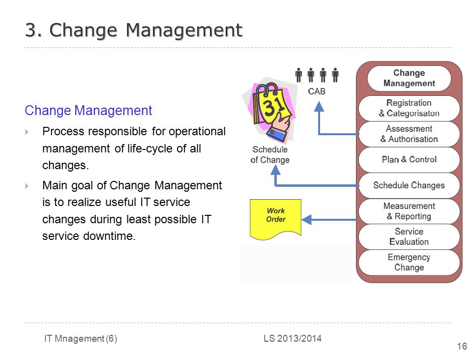 3. Change Management Change Management