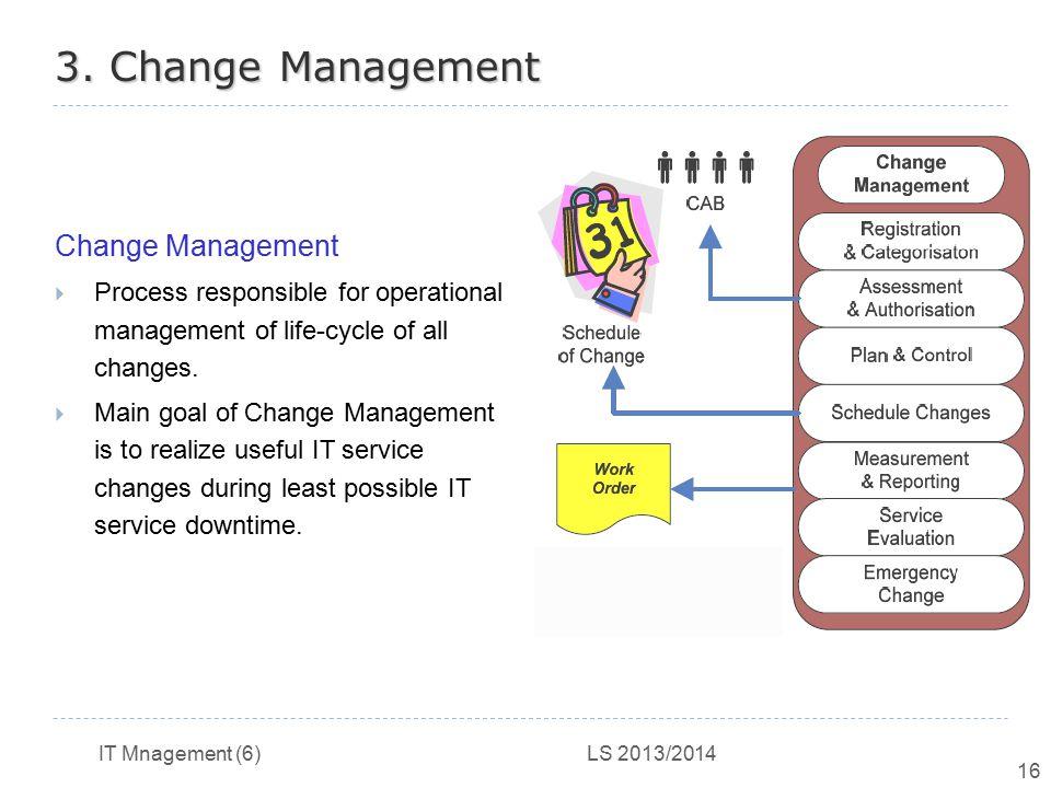 3. Change Management Change Management