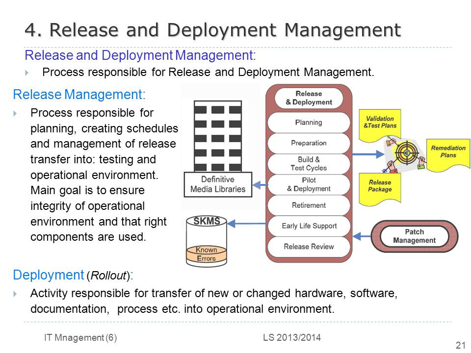 4. Release and Deployment Management