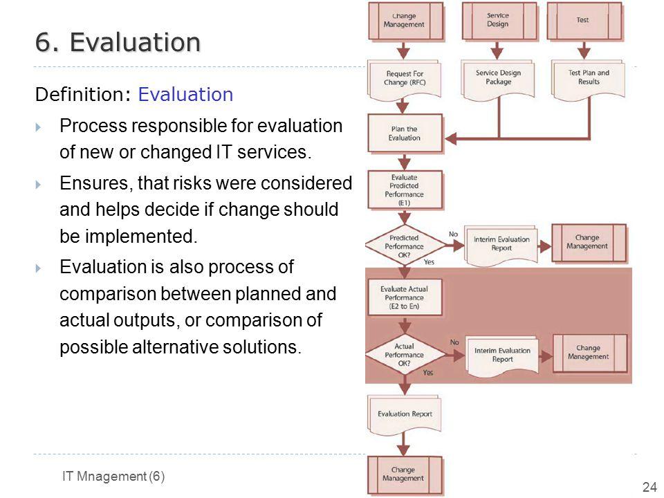 6. Evaluation Definition: Evaluation
