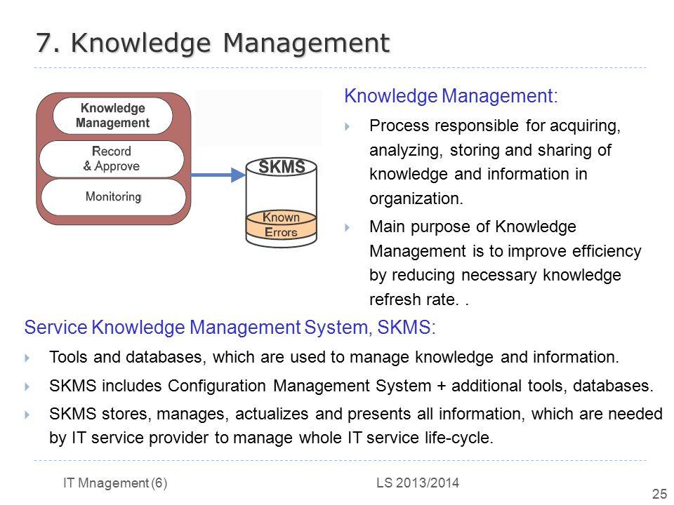 7. Knowledge Management Knowledge Management: