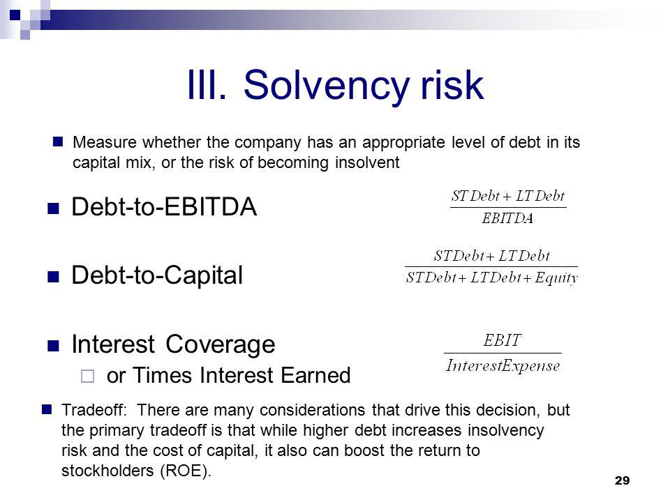 III. Solvency risk Debt-to-EBITDA Debt-to-Capital Interest Coverage
