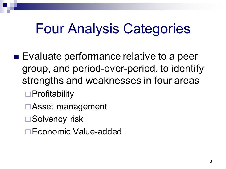 Four Analysis Categories