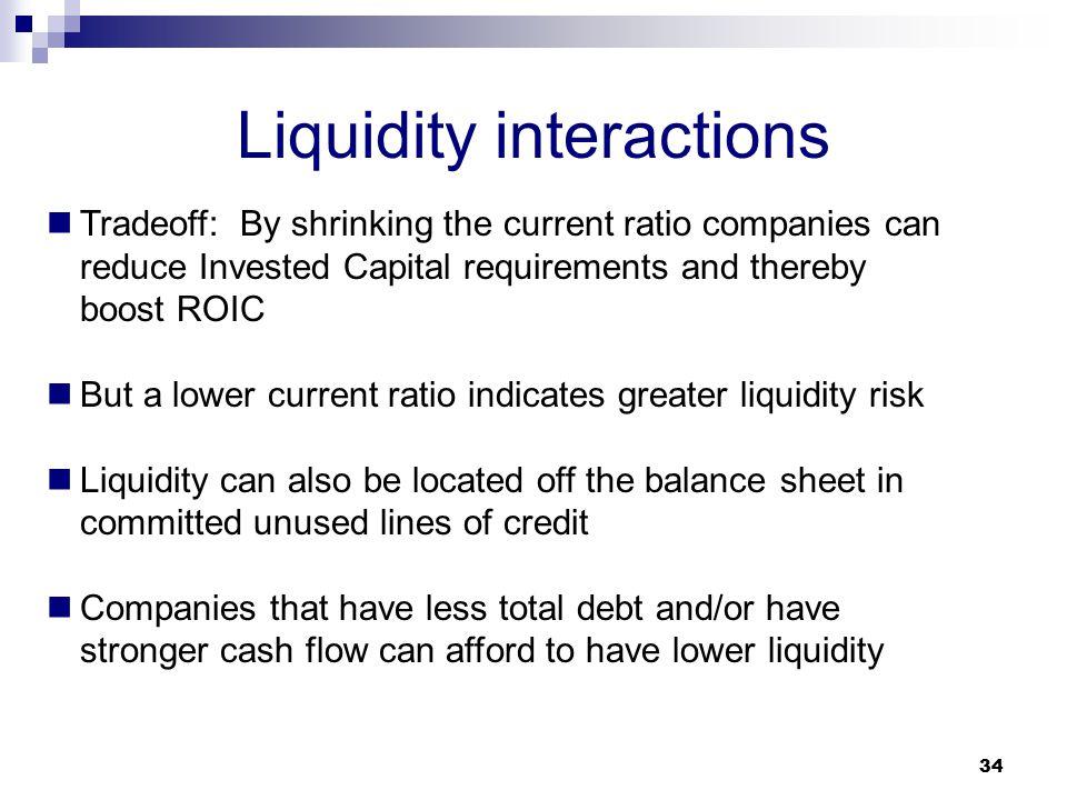 Liquidity interactions