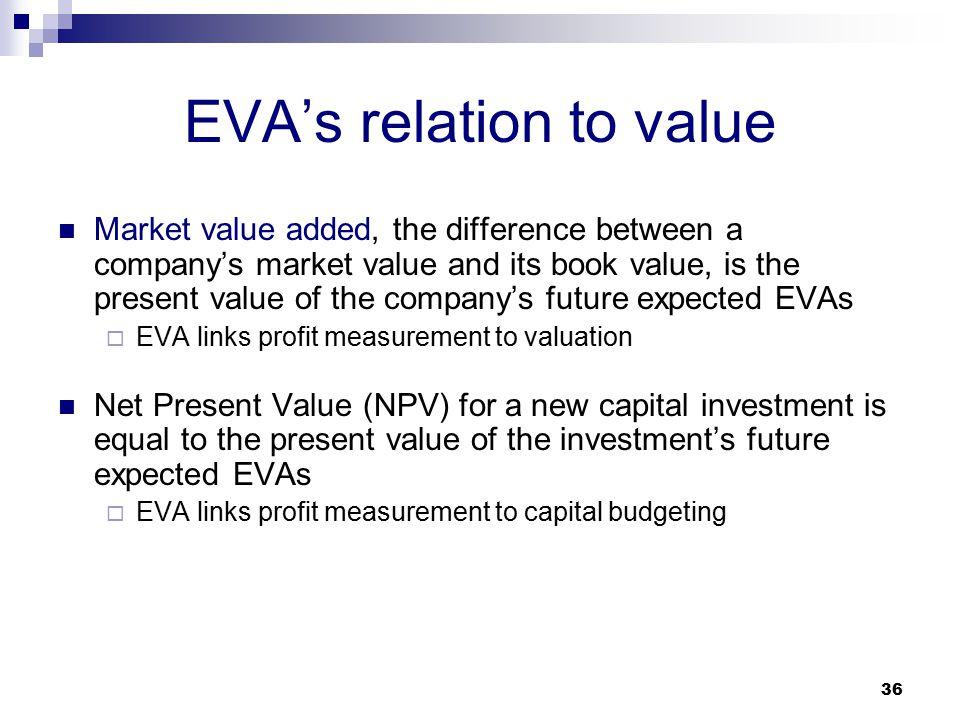 EVA's relation to value