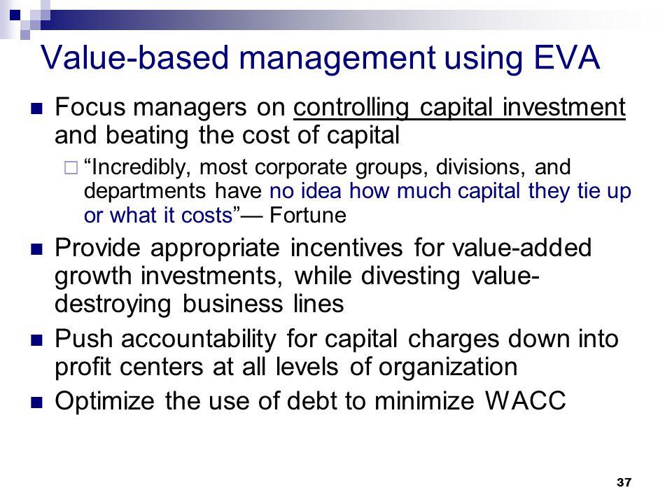 Value-based management using EVA