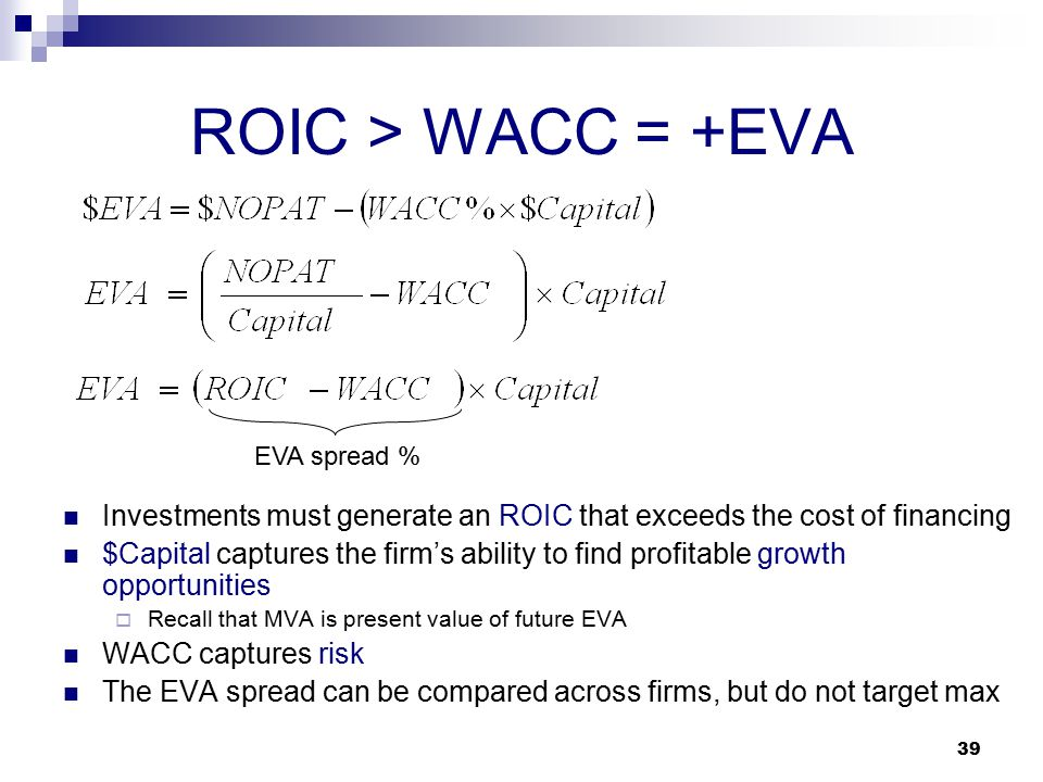 ROIC > WACC = +EVA EVA spread % Investments must generate an ROIC that exceeds the cost of financing.