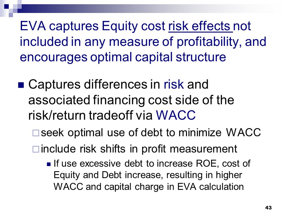 EVA captures Equity cost risk effects not included in any measure of profitability, and encourages optimal capital structure