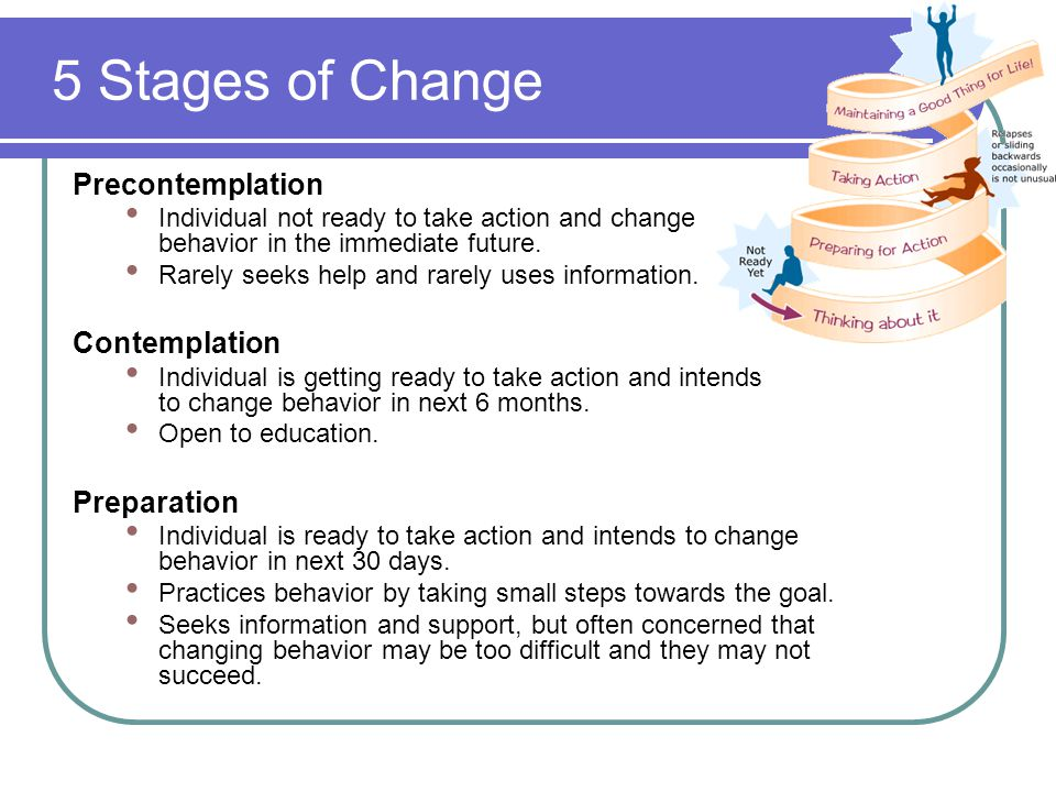 5 Stages of Change Precontemplation Contemplation Preparation