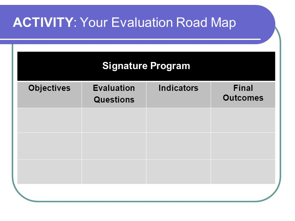 ACTIVITY: Your Evaluation Road Map
