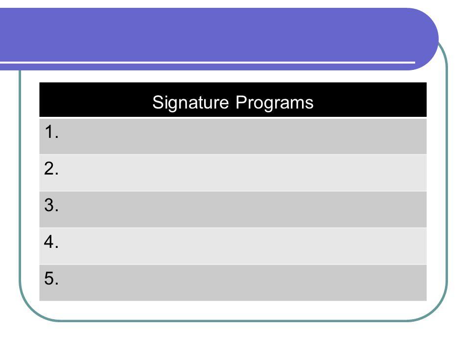 Signature Programs 1. 2. 3. 4. 5.