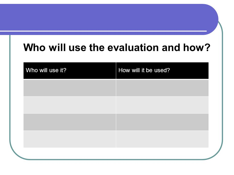Who will use the evaluation and how