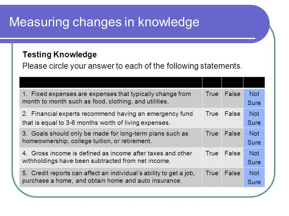Measuring changes in knowledge
