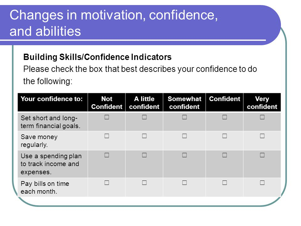 Changes in motivation, confidence, and abilities