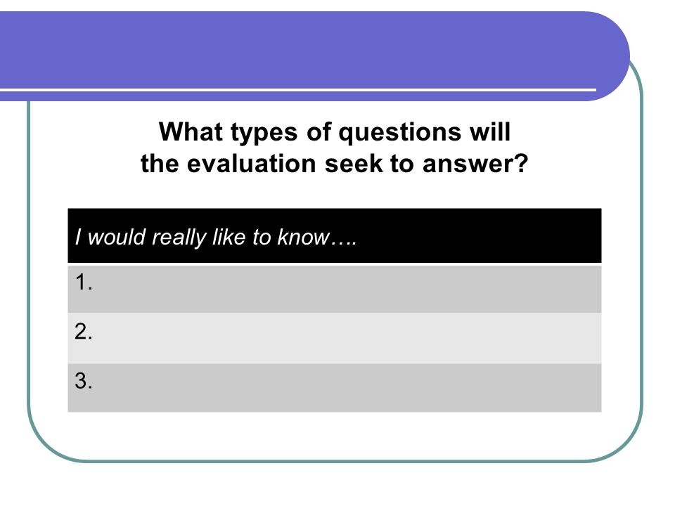 What types of questions will the evaluation seek to answer