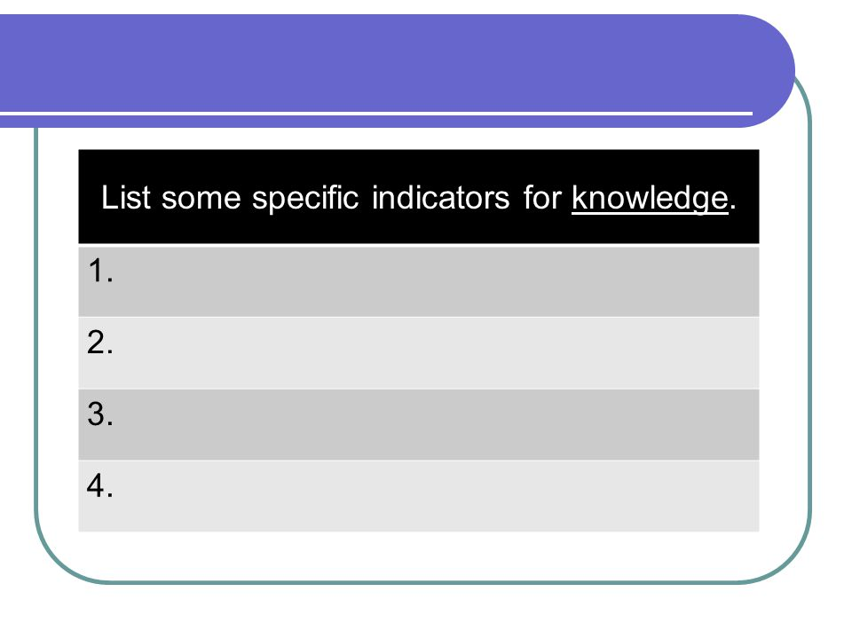 List some specific indicators for knowledge.