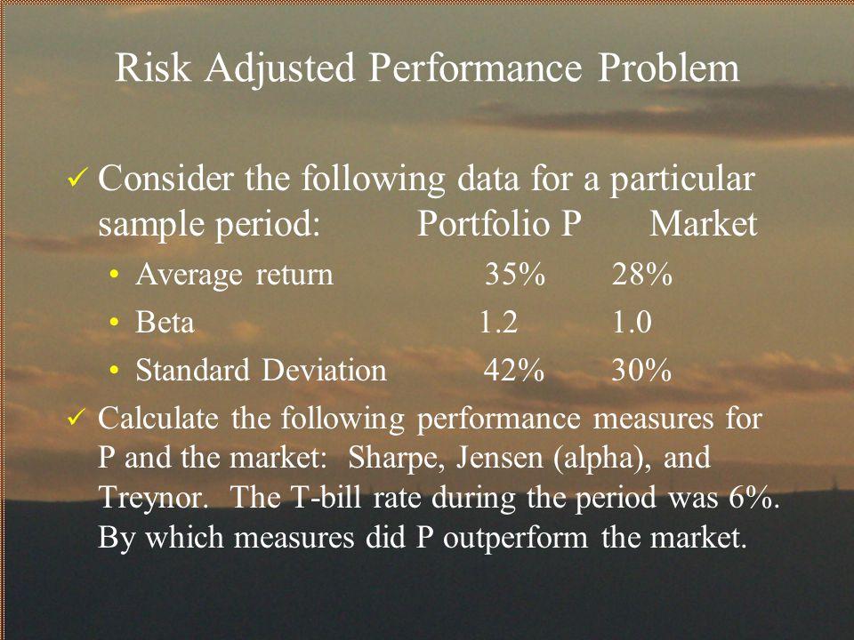 Risk Adjusted Performance Problem