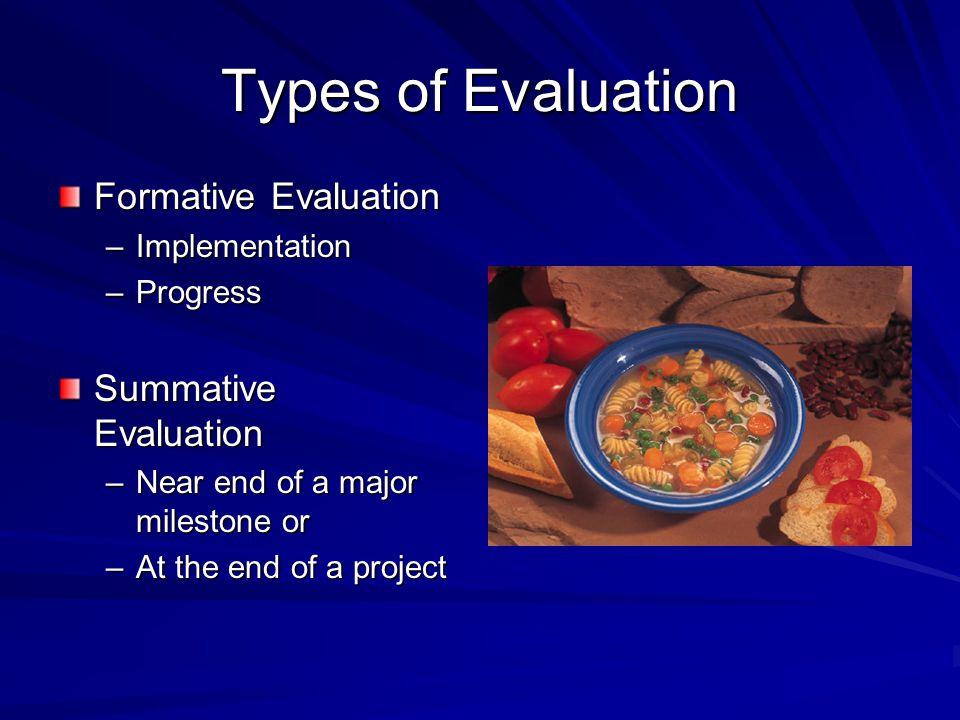 Types of Evaluation Formative Evaluation Summative Evaluation