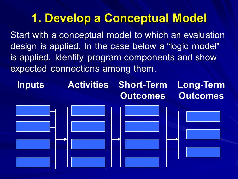 1. Develop a Conceptual Model
