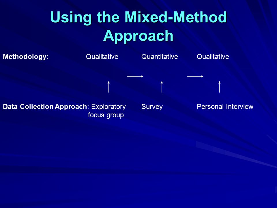 Using the Mixed-Method Approach
