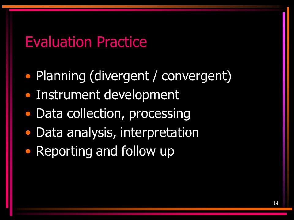 Evaluation Practice Planning (divergent / convergent)