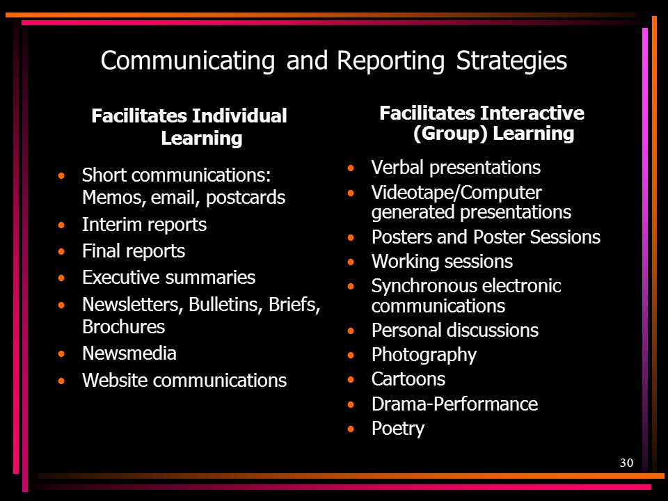 Communicating and Reporting Strategies