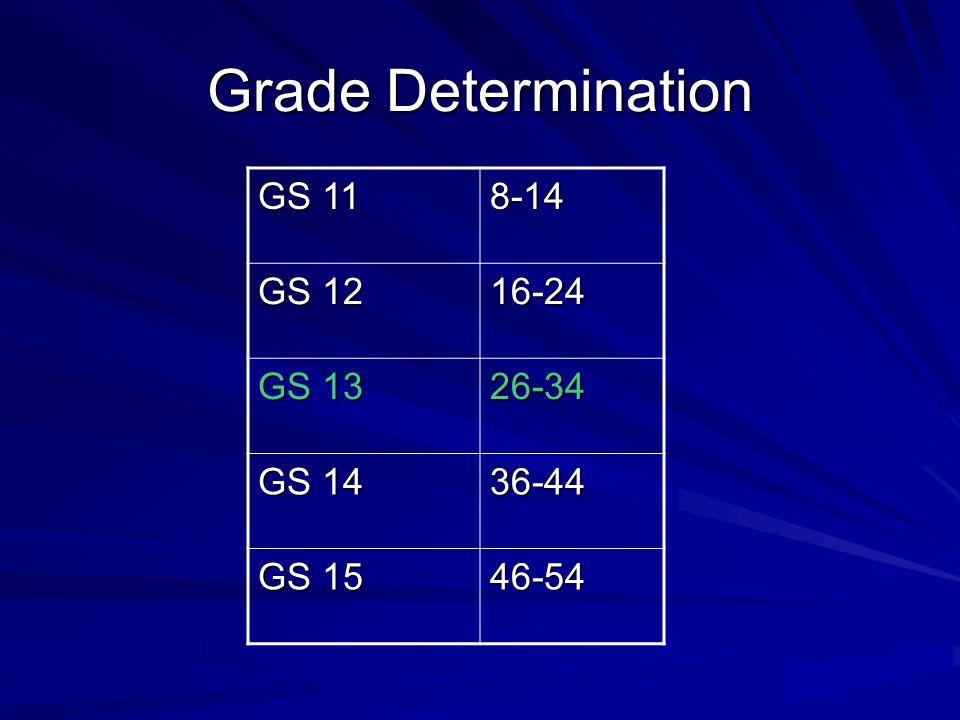 Grade Determination GS 11 8-14 GS 12 16-24 GS 13 26-34 GS 14 36-44