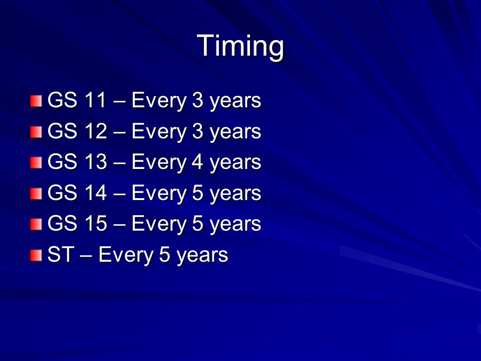 Timing GS 11 – Every 3 years GS 12 – Every 3 years