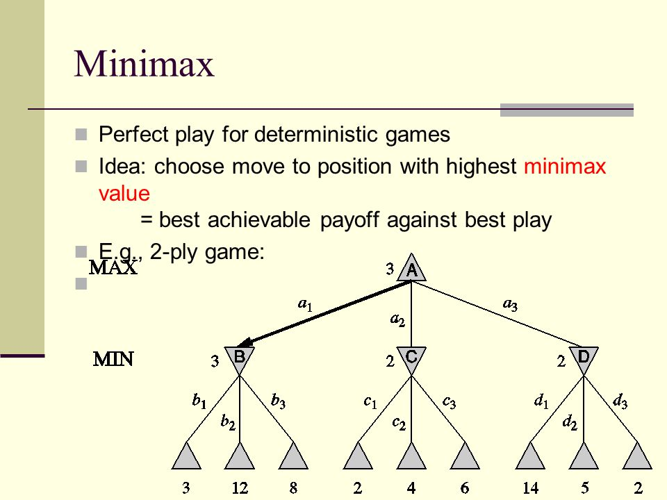 Minimax Perfect play for deterministic games E.g., 2-ply game:
