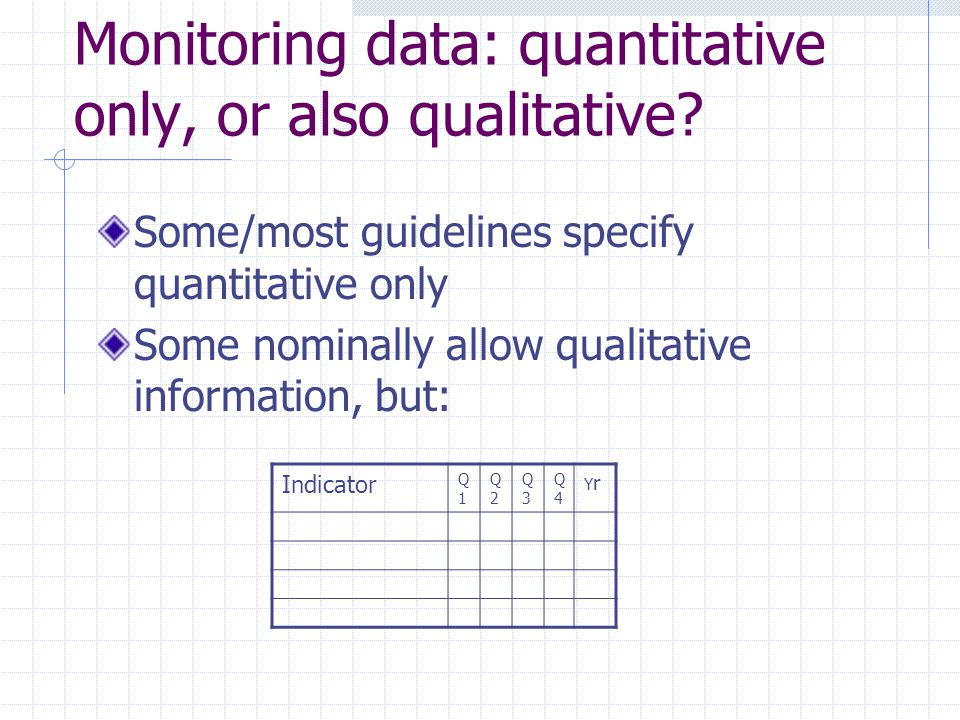 Monitoring data: quantitative only, or also qualitative