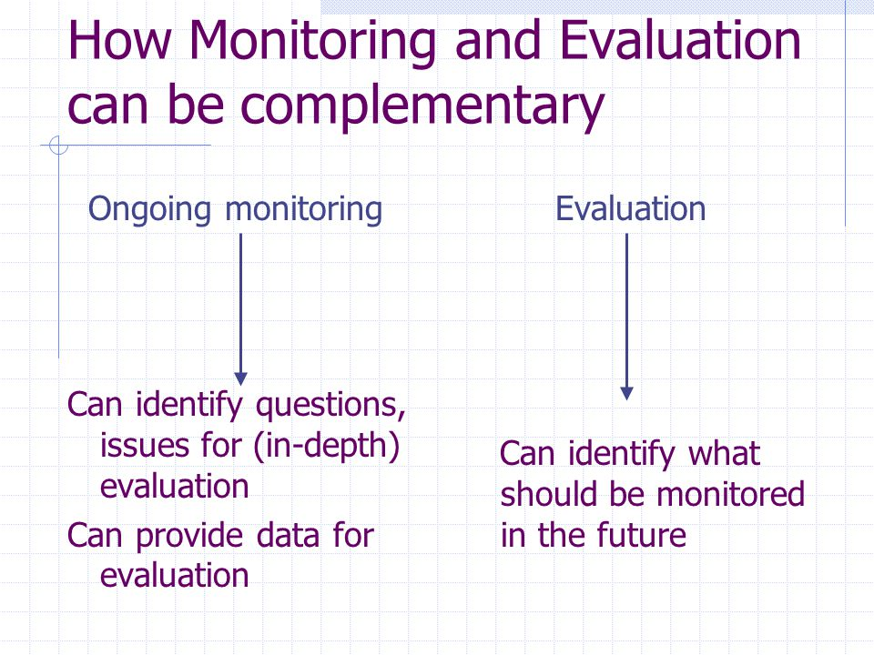 How Monitoring and Evaluation can be complementary
