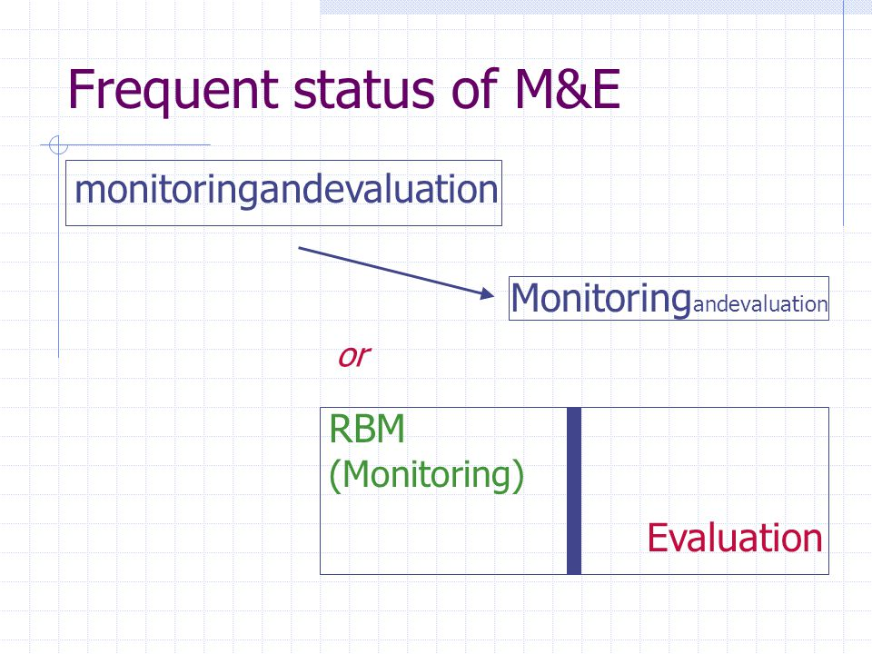 Frequent status of M&E monitoringandevaluation Monitoringandevaluation
