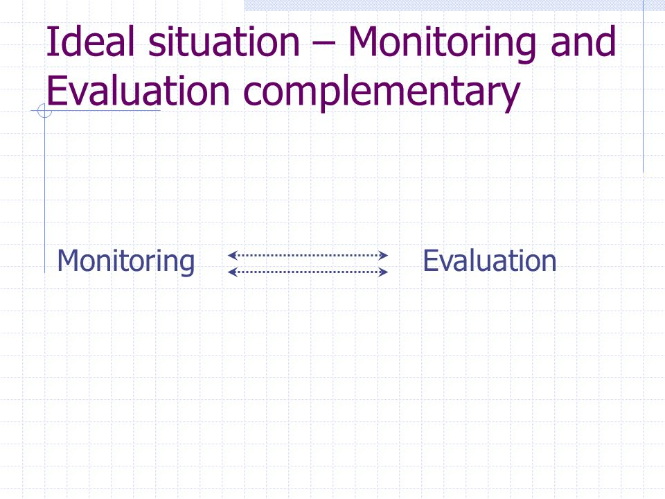 Ideal situation – Monitoring and Evaluation complementary